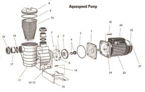 Aquaspeed Pump - 1.5HP Motor Only, Three Phase